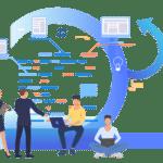 Waarvoor gebruik je activity management?